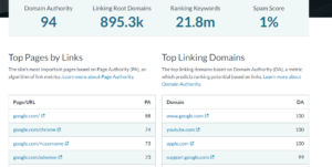 Google Domain Analysis by Moz